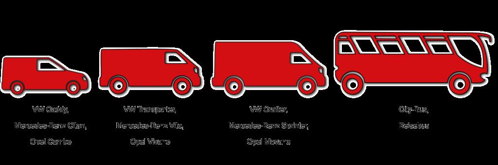 Sammelbild Transporterklassen und Bus mit Beschreibung rot