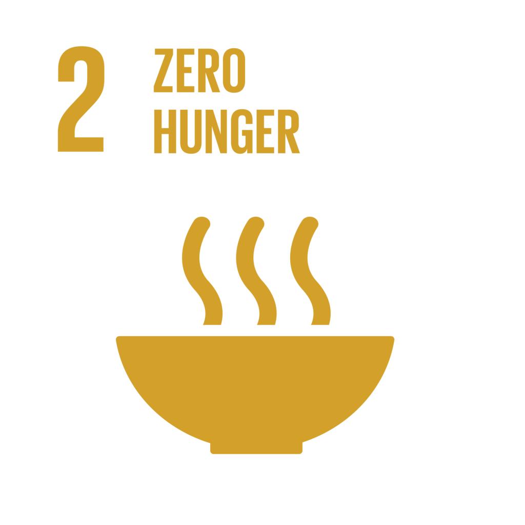 agenda 2030 zero hunger