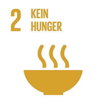 Agenda 2030 kein Hunger